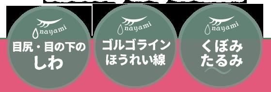 東京銀座のレティシアクリニック グロースファクター